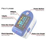 CMS50D Contec, oximeter, saturatiemeter, eigenschappen